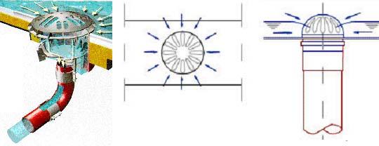 Admissão radial de água em ralo hemisférico e em grelha hemisférica