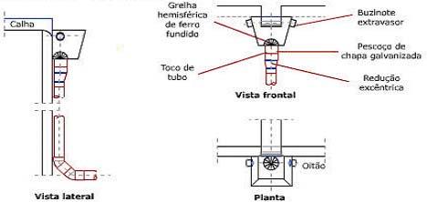 : Bandeja pluvial dotada de grelha hemisférica e condutor vertical com tubo prolongador