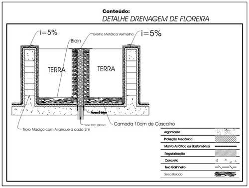 Well-known Impermeabilização : Coberturas não transitáveis | Fórum da Construção PY13