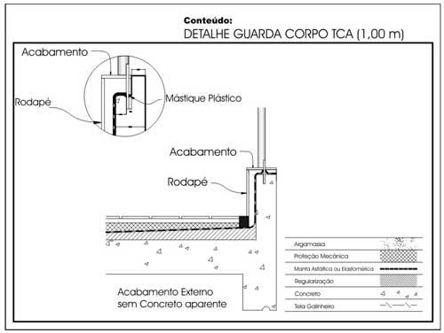 Famosos Impermeabilização : Coberturas não transitáveis | Fórum da Construção IT98