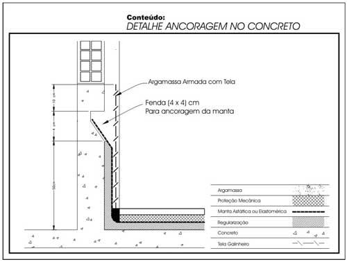 Suficiente Impermeabilização : Coberturas não transitáveis | Fórum da Construção UX37