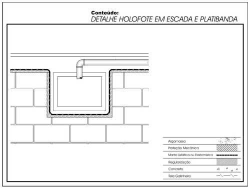 Super Impermeabilização : Coberturas não transitáveis | Fórum da Construção BJ42